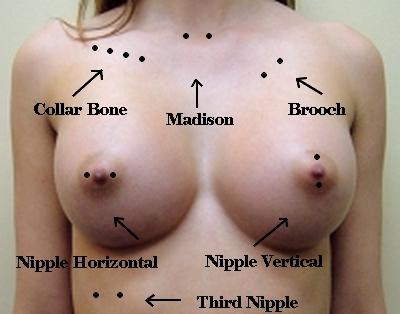 göğüs,gogus,piercing,delim,yerleri,bölgeleri