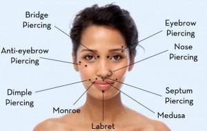 piercing,takılan,bölgeler
